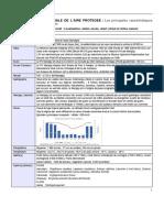 Eléments Stratégiques MAROJEJY Patrimoine Mondial (2)