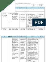 Contoh RPH KSPK 2017.pdf