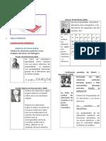 2 2 Tabla Periodica