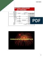 Parasimpaticomimeticos 2015 [Modo de Compatibilidad]