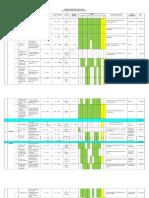 4.1.1.7 Rencana Kegiatan Ukm Sesuai Analisis Kebutuhan Sasaran