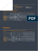 Pebax Product Range and Properties
