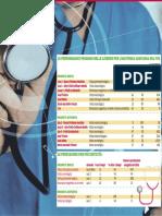 I risultati peggiori nelle Aziende sanitarie del Fvg