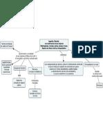 rastreo marco teórico marcela lagarde