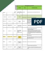 Base de Datos de Estado de Licencias Procesadores de Aceite Usado Pagina