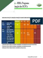 CO2 - Bitzer.pdf