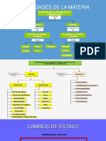 Diapositivas La Materia y Energía