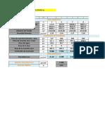 Proctor Estandar y Modificado 2