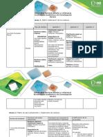 Matriz de Residuos Fase 1 2 y 3