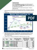 2010 Property Tax Savings Zones Example