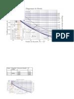 diagrama moody.docx