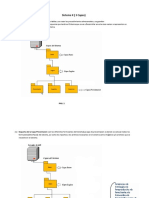 Manual, Sistema en 3 Capas Completo