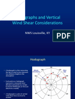 Hodographs Wind Shear
