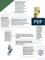 4.3 y 4.4 robotica.pdf