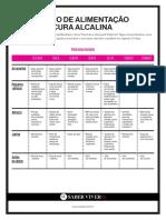 Plano_alimentar4 Dieta Alcalina