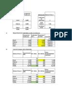 Presupuestos eje 4.xlsx