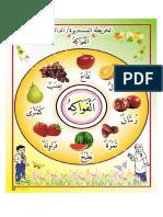 buah thn 5