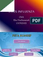 Ppt Viro Influenz