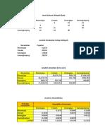Analisis Transport WP Manonjaya Kab Tasikmalaya