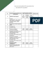 LK 6 Telaah RPP dan Peraktik Pembelajaran.docx