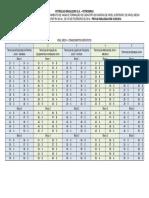 (especifica)cesgranrio-2014-petrobras-tecnico-de-inspecao-de-equipamentos-e-instalacoes-junior-gabarito.pdf
