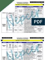 RESUMEN CULTURA PRE INCA.pdf