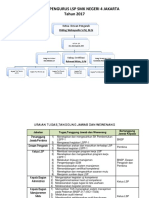 Struktur Organisasi LSP