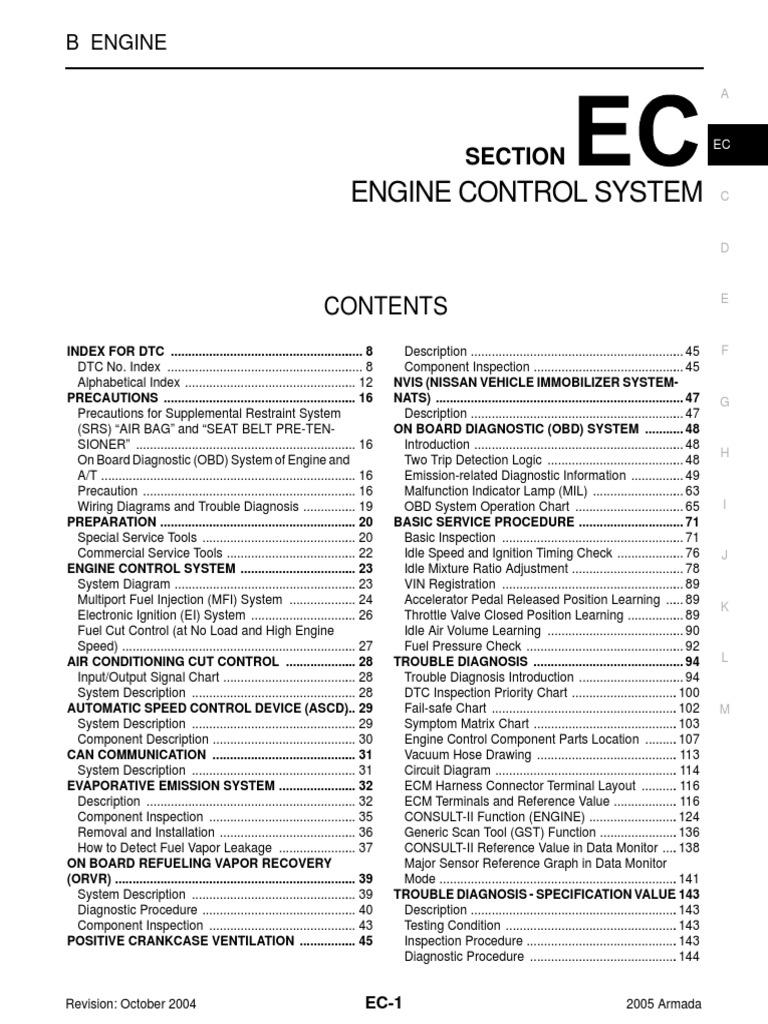 Armada Medical Diagnosis Mechanical Engineering Dtc P0138 Heated Oxygen Sensor Circuit High Voltage 2
