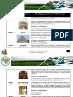 RESUMEN DE LAS APORTACIONES A LA ADMINISTRACIÓN.docx