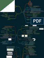MLmindmap.pdf