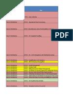 SD Simplification List