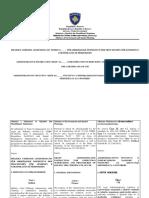 u. a. Për Mbikëqyrje Inspektive Dhe Procedurën Për Lëshimin e Certifikatës Së Përdorimit