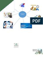 Mapa Mental Prodcutivdad Empresarial
