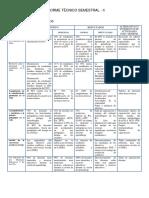 Informe Técnico Pedagógico Anual Ept-ok