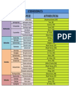 Listado Especies Cantábrico TFG Hoja1