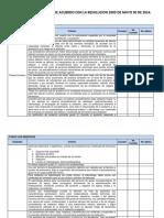 Autoevaluación Habilitación según nueva Resolución 2003 de 2014