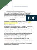 droitSP 2015