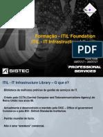 Formação ITIL v3