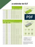 Estructuras Estándar de CLT ES