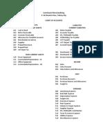 504 Chart of Accounts