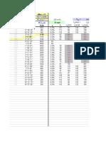 Superelevation Table 2011