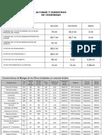 Alturas y Diámetros de Chimeneas