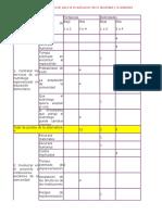 CapulinSanchez Alvaro M22 S3 Estrategias de Solución