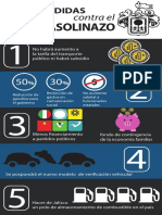 infographic 5 medidas