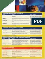 Lubricantes.pdf