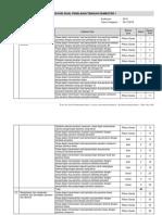 kisi-Kisi Soal PTS Matematika Kls 5 k13