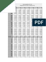 Tabela Pt100_ITS-90(1)