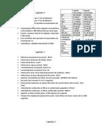Tableta de Fisiología