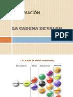 Clase03 SistInformacAmalia2015 Cadena Valor