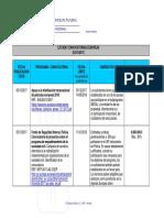 listado_convocatorias_europeas.pdf